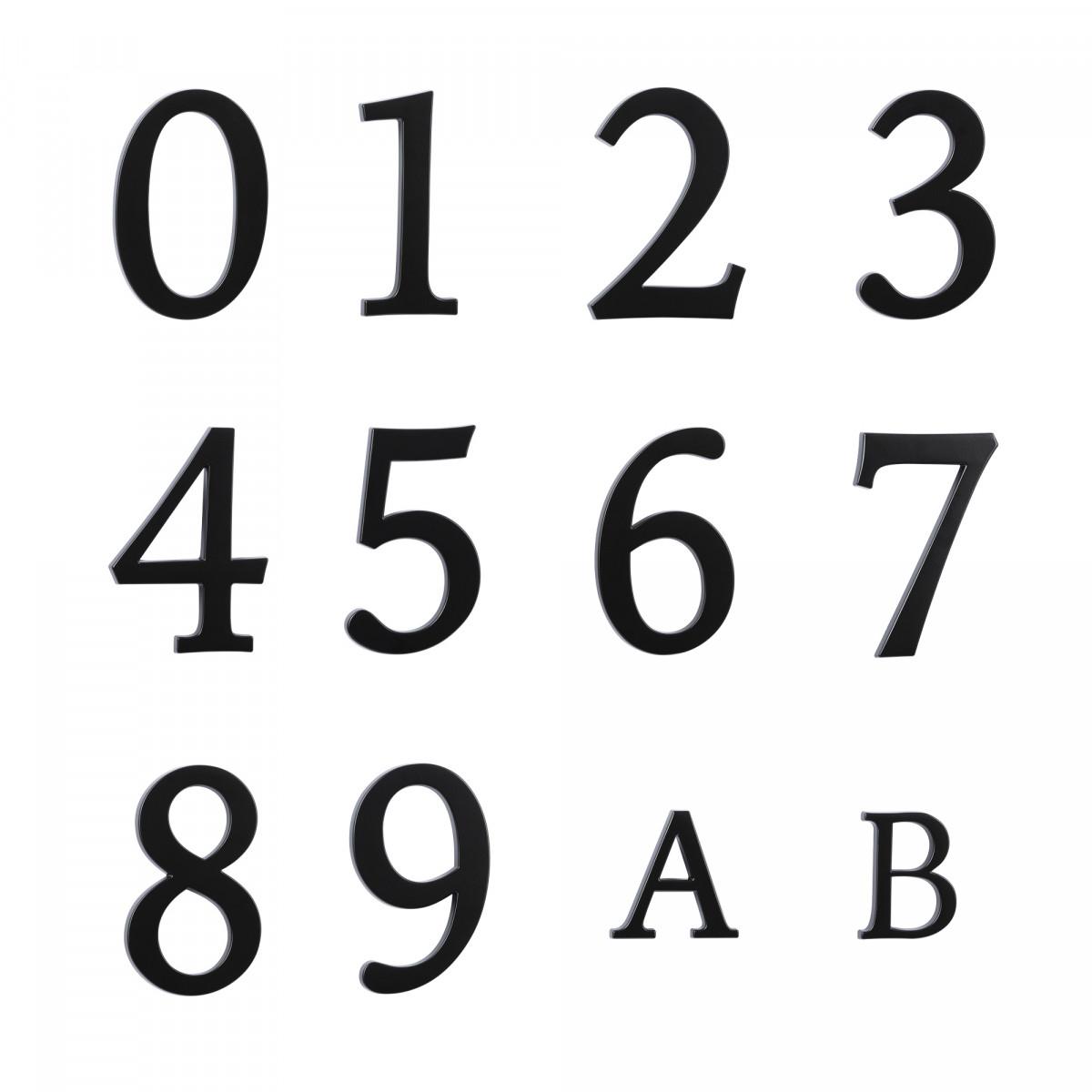 Hausnummernzusatz B